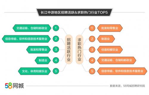 雇用会_ktv酒吧招聘苏常州:服役甲士博场图2