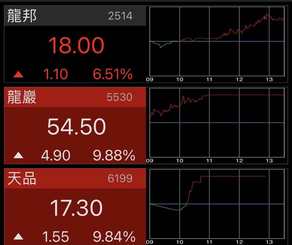 """台湾新冠肺炎确诊死亡病例增加,两家殡葬业公司股价涨停,""""蓝委"""":民众已恐慌"""