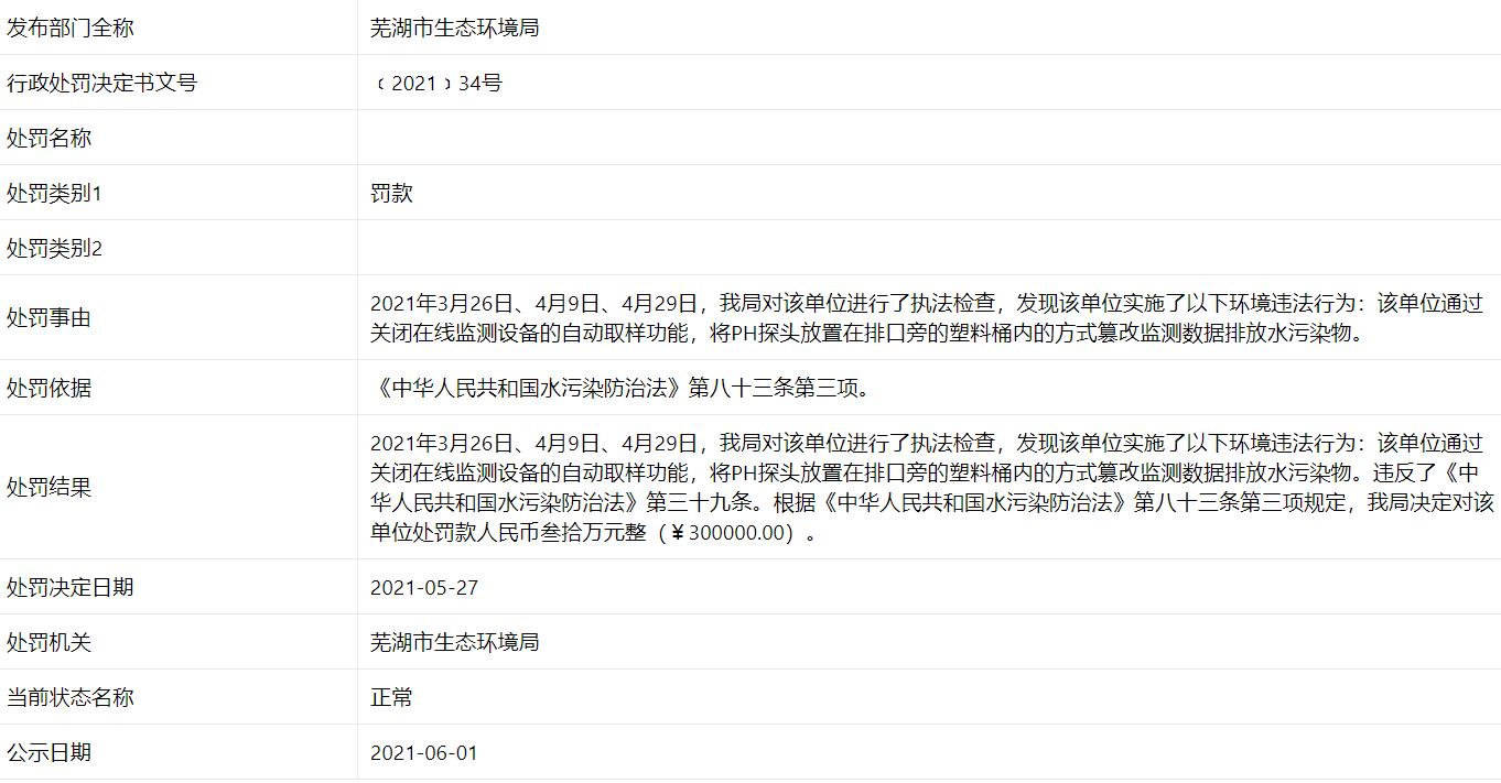 芜湖信义玻璃连续篡改污染检测数据被查