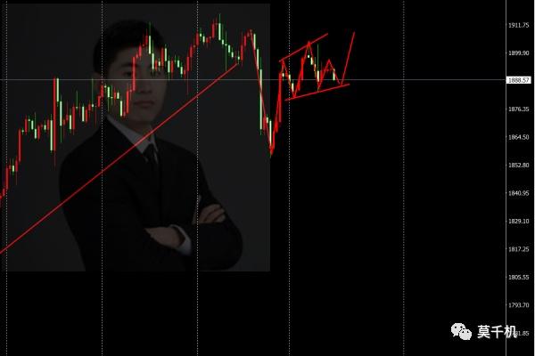 莫千机:6.9黄金原油走势分析,多头大势所趋今日操作建议