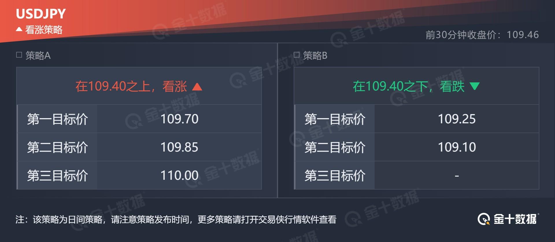 技术刘:现货黄金反弹回1880关口 欧美面临方向选择