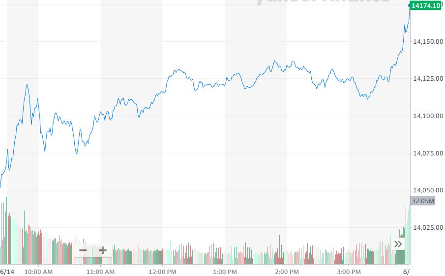 """股讯   纳指创历史新高 分析师维持微软""""买进""""评级"""