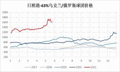 「股票配资平台」铁矿石:吨钢利润大幅回落 结构性矛盾或有缓解