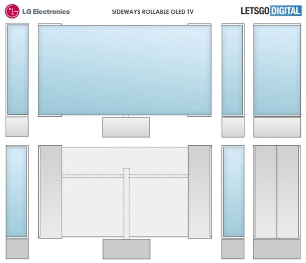开启电视全新形态!LG专利曝光:采用横向卷轴屏设计