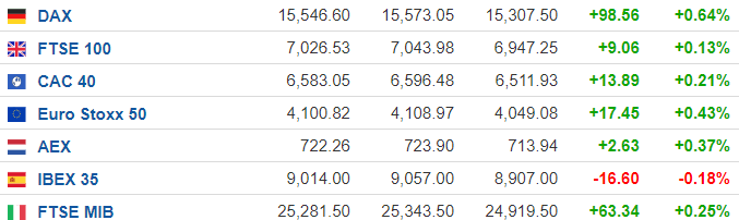 美股盘前:三大期指微涨 静待多位美联储官员讲话