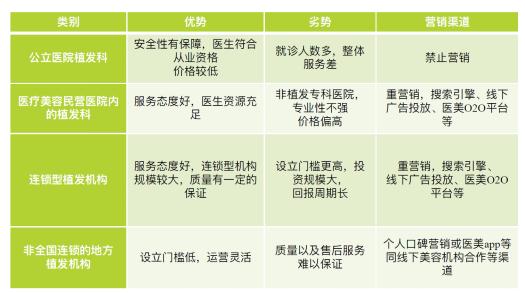雍禾医疗冲击IPO:营销费用7.8亿 前五大医疗机构贡献逾三成营收