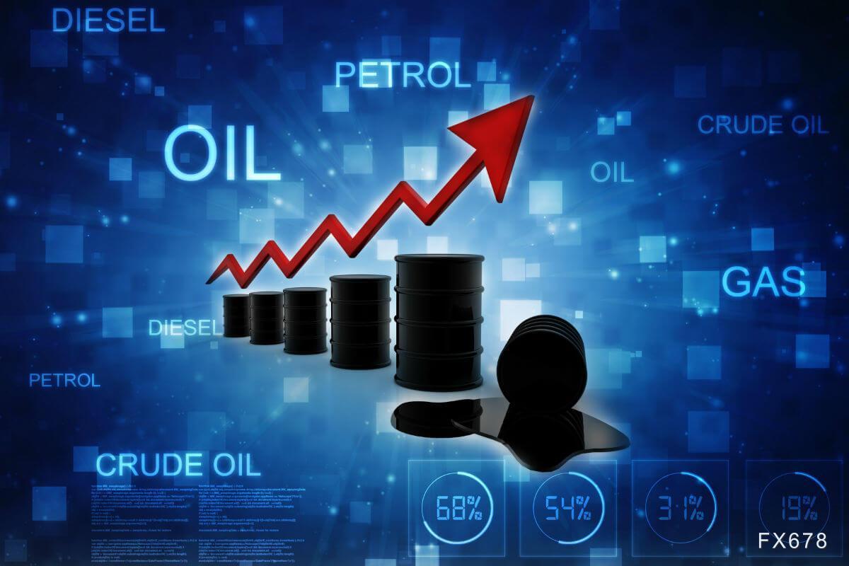 INE原油大涨逾2%,多头因此事再度疯狂!