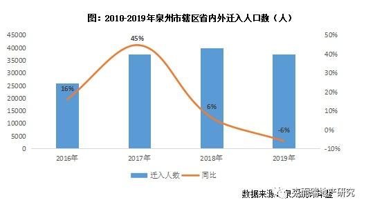 2021年三线城市gdp_万亿GDP三线城市之佛山房地产周期暖春将至