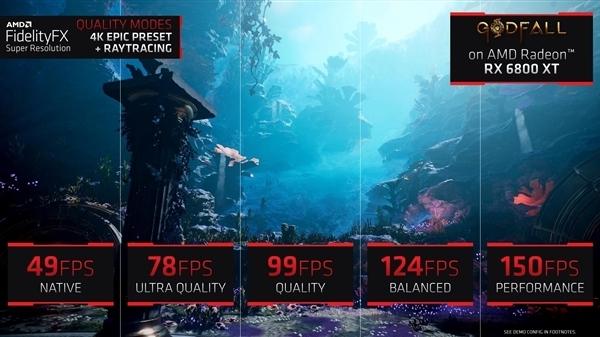 4K性能猛增200% AMD正式发布FSR游戏技术:免费下载