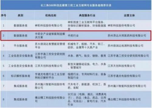 """""""十四五""""开局之年 泽达易盛为健康中国建设赋能添力"""
