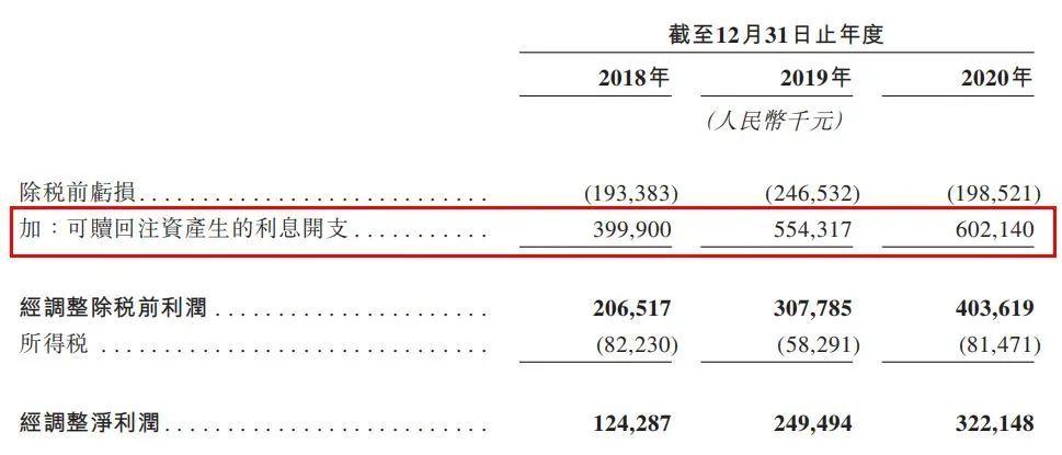 农村电商汇通达拟赴港IPO:主营收入毛利低,3年亏损超8亿