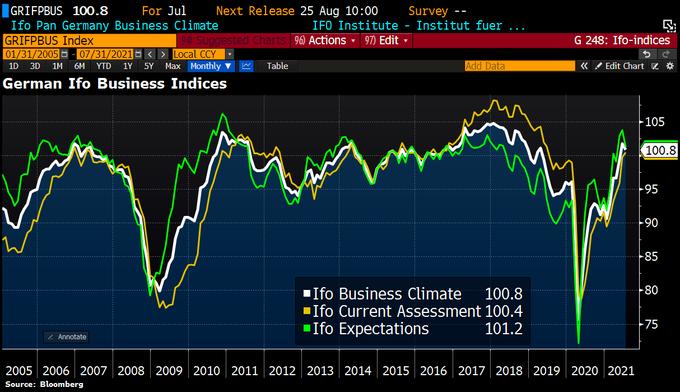 10年期美债实际收益率创历史新低 去年探底时金价可是在2000美元