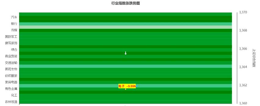 华为明日发布首款MiniLED智慧屏,二季度多位明星基金经理真金白银关注概念股,且看重仓股有哪些
