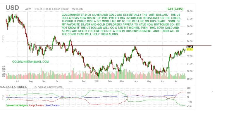 为什么说美元是黄金白银上涨的驱动力