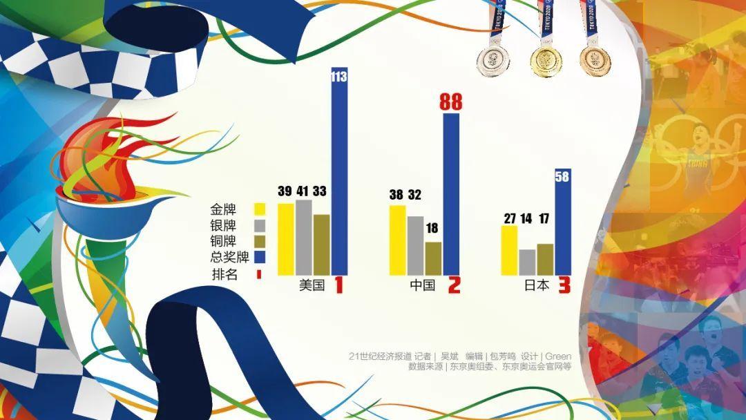 """国潮品牌""""暗战""""东京奥运:有黑马出圈爆红,也有被拒穿维权,谁是最大的赢家?"""