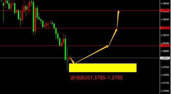 宗校立:缺乏明确指引,美元必然陷入震荡,如何应对?