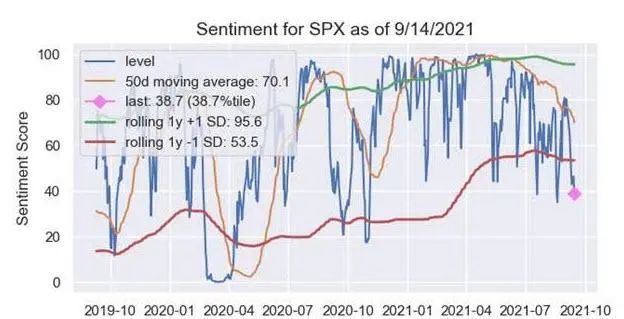 野村证券:美股需求依然,未来将有大波动性