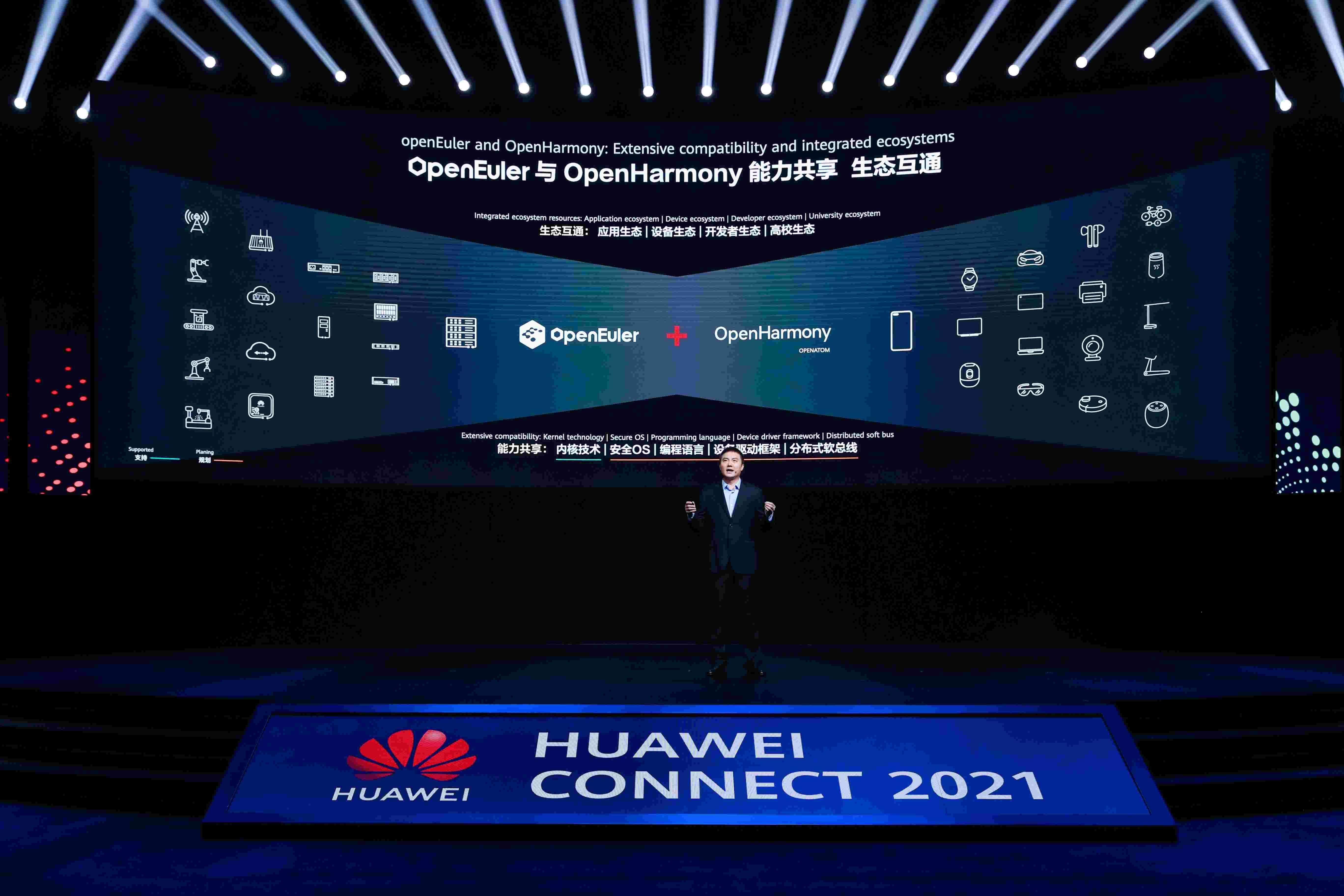 华为发布全新数字基础设施开源操作系统欧拉