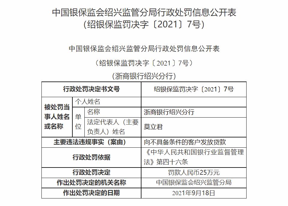 因向不具备条件的客户发放贷款 浙商银行绍兴分行被罚款25万