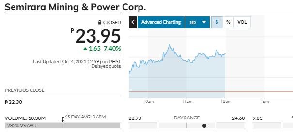 菲律宾最大煤炭生产商:创纪录的煤炭价格可能已经见顶