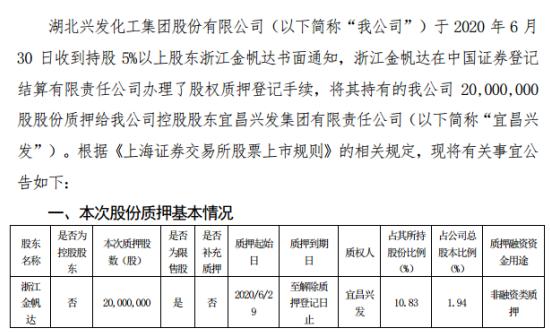 兴发集团股东浙江金帆达质押2000万股用于非融资类质押