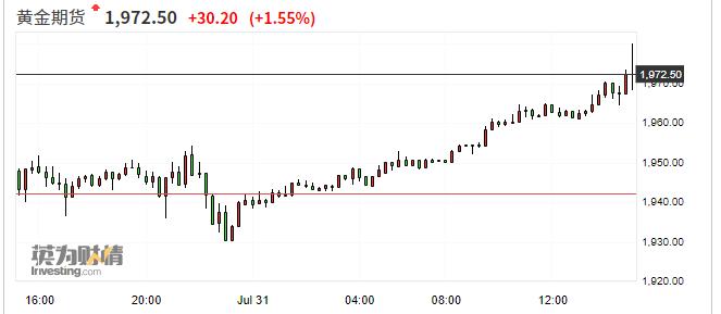 亚市资讯播报:亚洲市场表现谨慎 唯A股小步上攻
